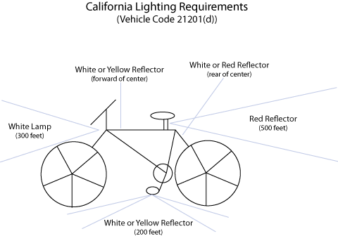 Lighting Requirements for Bike Laws in California